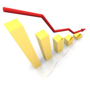 US stock graph